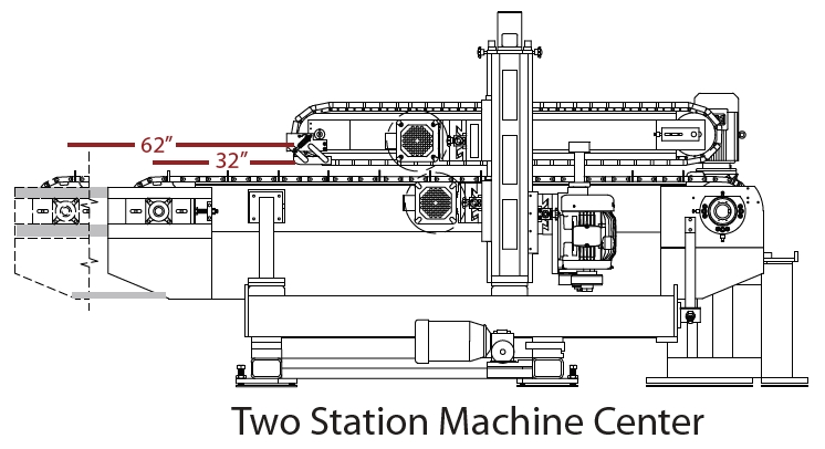 Two Station Machine Center.png