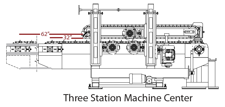Three Station Machine Center.png