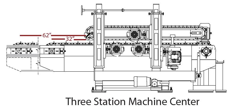 Three Station Machine Center.png