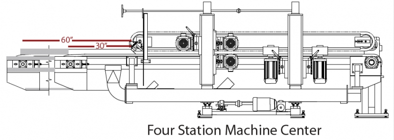 Four Station Machine Center.png