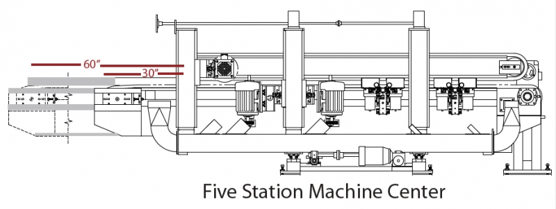 Five Station Machine Center.png